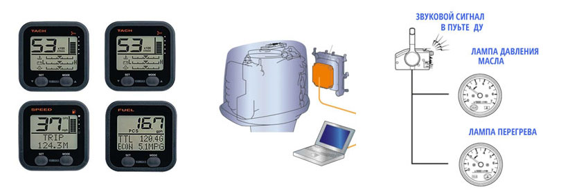 Спидометр для лодочного мотора